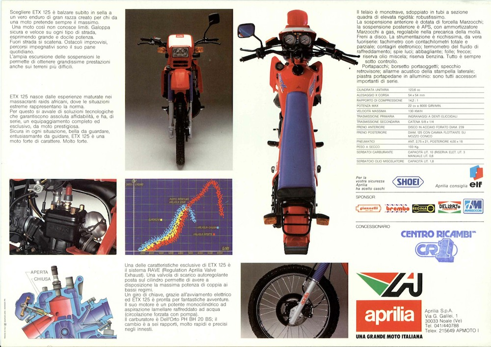 Aprilia ETX 125 85 (1)