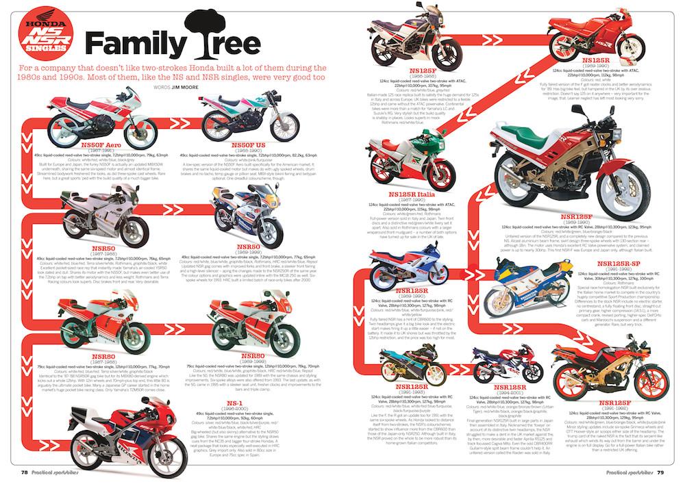 Honda tree
